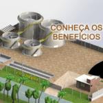 Uma ETE, ou Estação de Tratamento de Esgoto doméstico possibilita o tratamento da água por meio de diversas tecnologias. A solução pode ser uma ETE compacta.